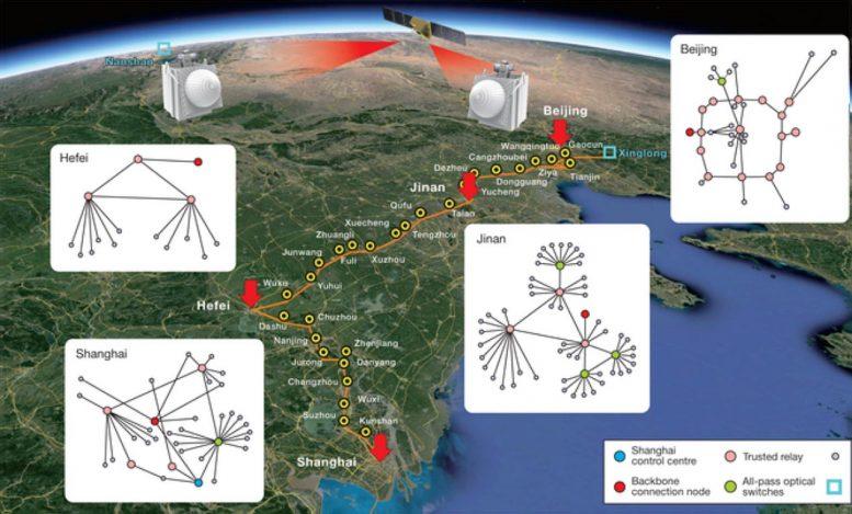 จีนหวังสร้างระบบเน็ตเวิร์กรอบโลกจากอนุภาค ควอนตัม